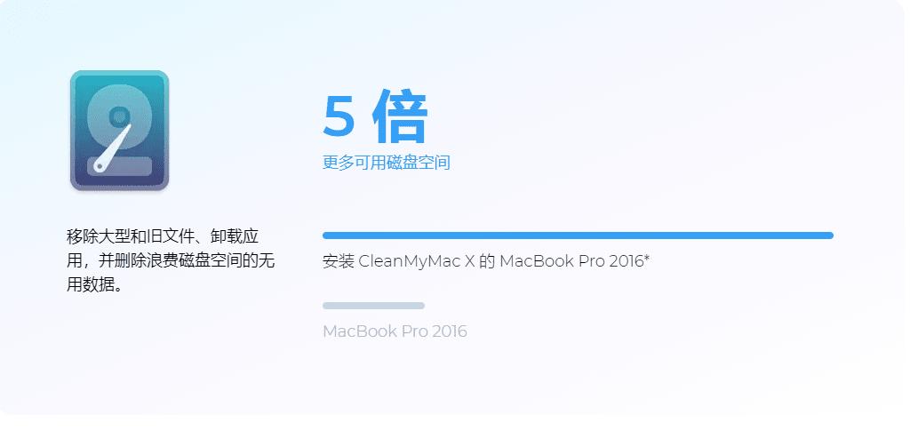 MAC速度提升
